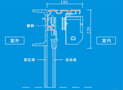 FOREX F150型自动平滑门